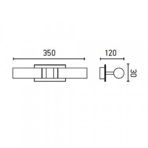Applique salle de bain dimensions